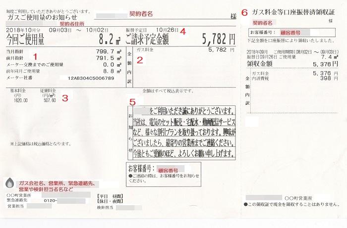 ガス検針票の例