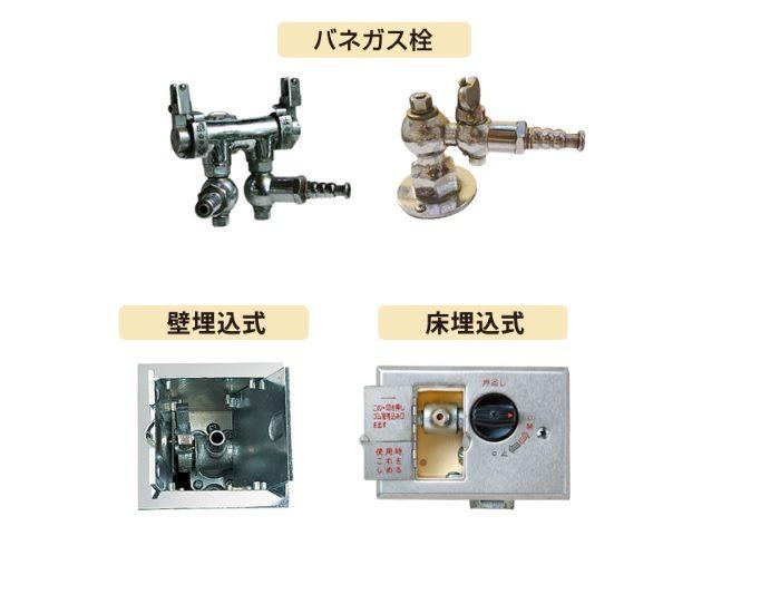 https://home.tokyo-gas.co.jp/gas/kiki/gassen_shurui.html より引用
